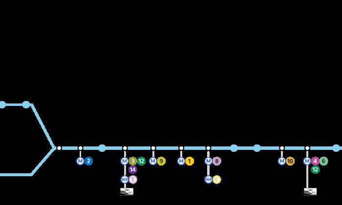 Hôtels sur la ligne 13 du métro à Paris