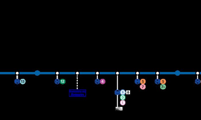H 244 Tels Sur La Ligne 2 Du M 233 Tro 224 Paris