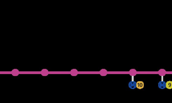 H 244 Tels Sur La Ligne 2 Du Tramway T2 224 Paris