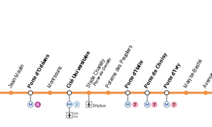 H tels sur la ligne 3a du tramway t3a paris - Plan metro paris porte de versailles ...