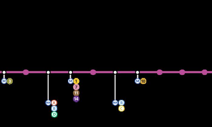 H tels sur la ligne 4 du m tro paris - Metro porte de clignancourt ...