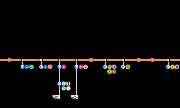 H 244 Tels Sur La Ligne 5 Du M 233 Tro 224 Paris