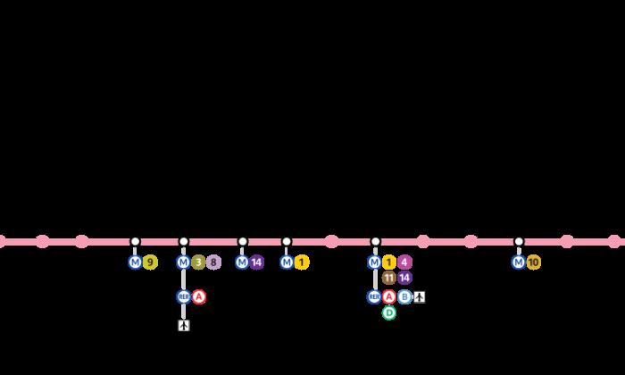 H tels sur la ligne 7 du m tro paris - Metro porte d ivry ...