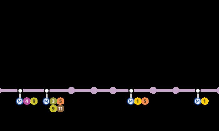 H tels sur la ligne 8 du m tro paris - Porte de charenton metro ...